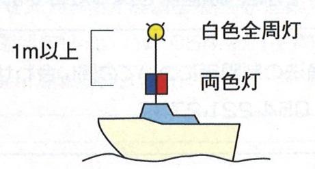 【9】夜間航行時の灯火表示義務