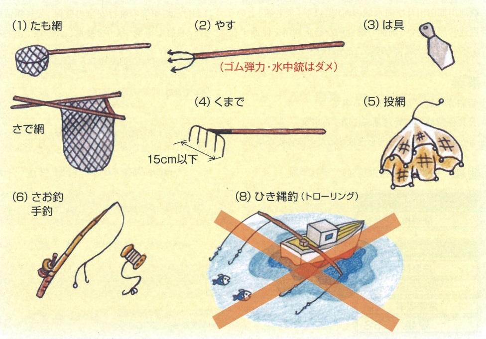 【10】遊漁に関するルール(1)(静岡県漁業調整規則)