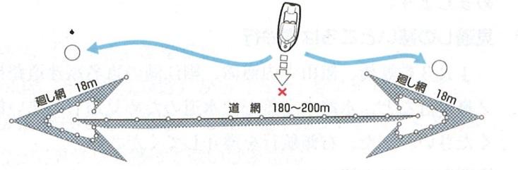 【15】浜名湖周辺の漁業